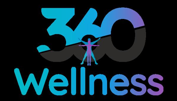 360 WELLNESS | support